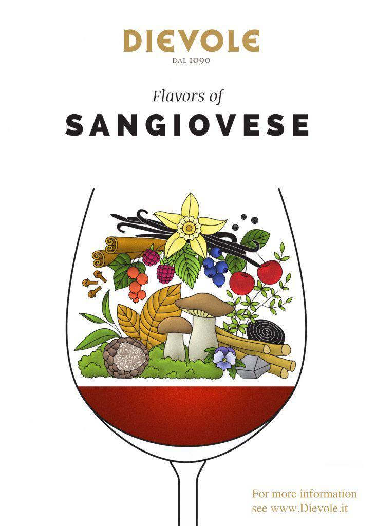 Sangiovese flavor profile